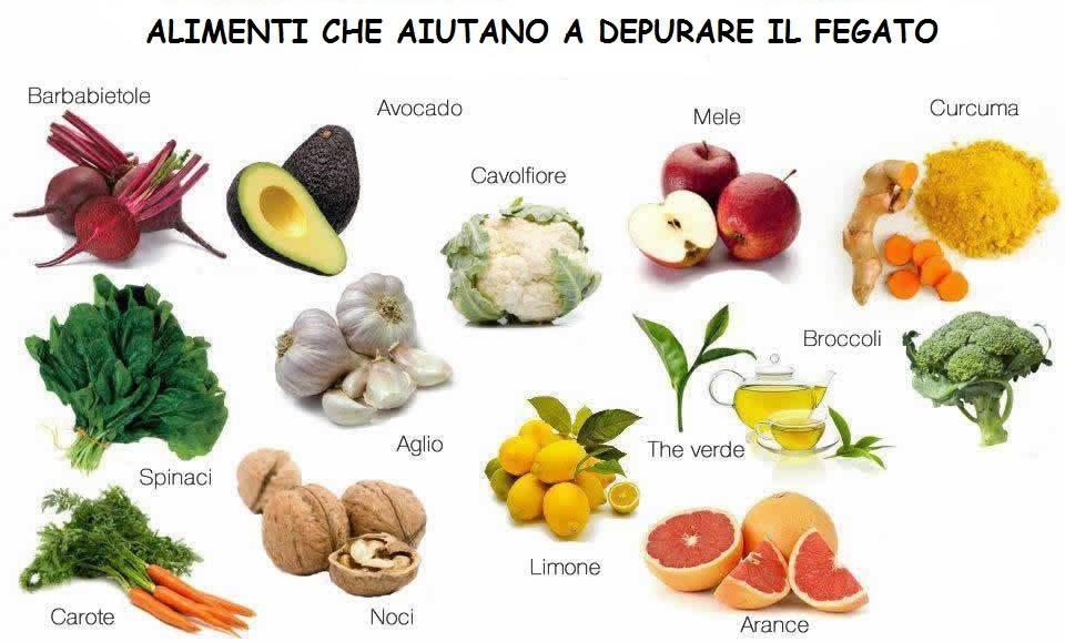 Fegato Depurarlo Con L Alimentazione Dott Ssa Simona Santini